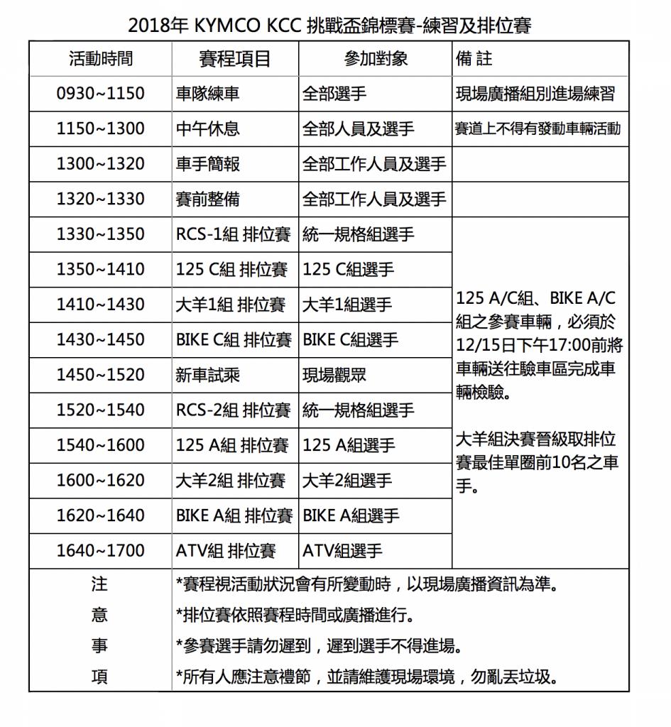 2018-KCC-4-排位賽流程表