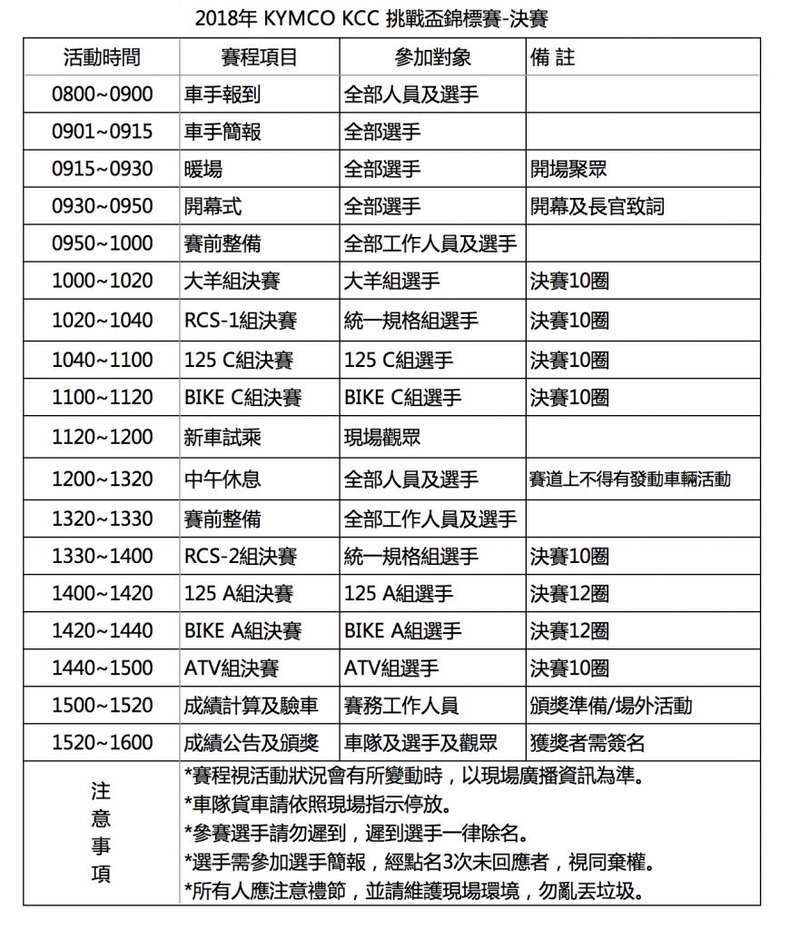 2018-KCC-5-決賽流程表